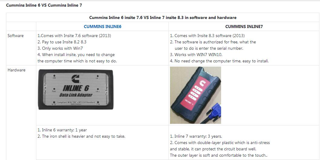 Cummins INLINE 7 Data Link Adapter with Insite 8 3 Software Multi-language  Truck Diagnostic Tool